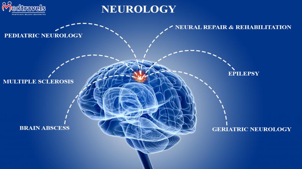 Neurology Treatment in India