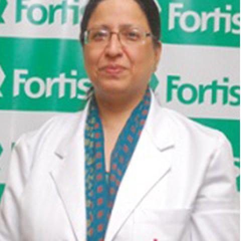 Dr Vaneet  Kaur