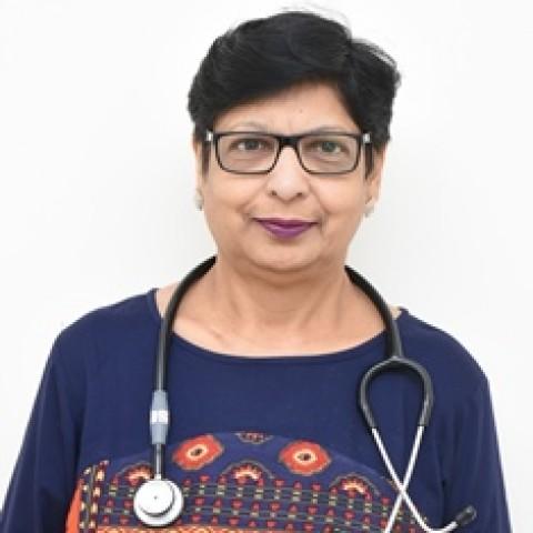 Dr Anju  Jain