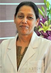 Dr Manju  Aggarwal