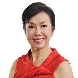 Dr Mrs  Gan Kam  Ling