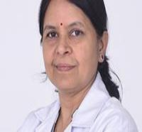 Dr Aabha  Gupta