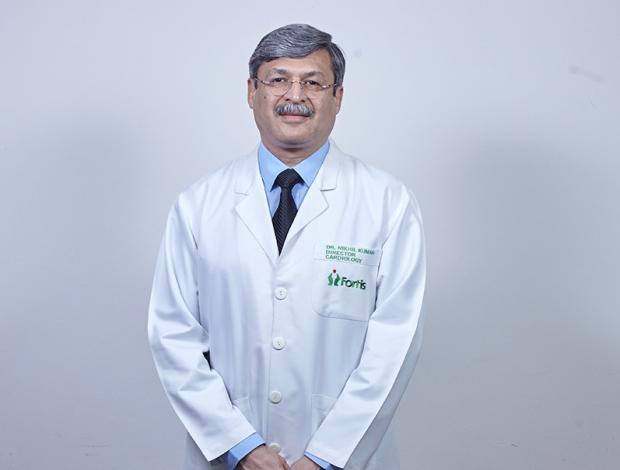 Dr Nikhil  Kumar